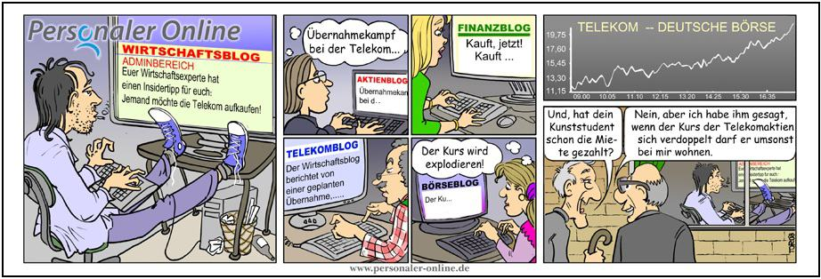 Aktienkurs der Telekom